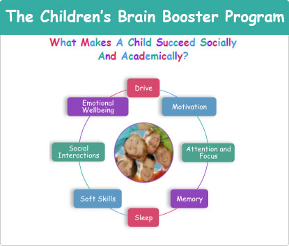 BrainBooster Program